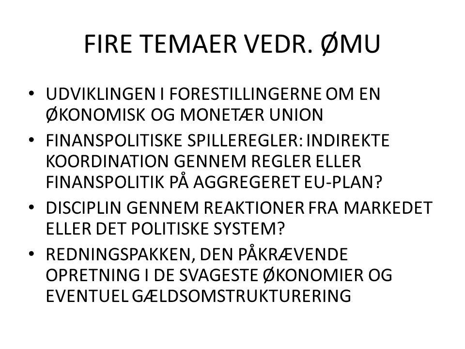 FIRE TEMAER VEDR.