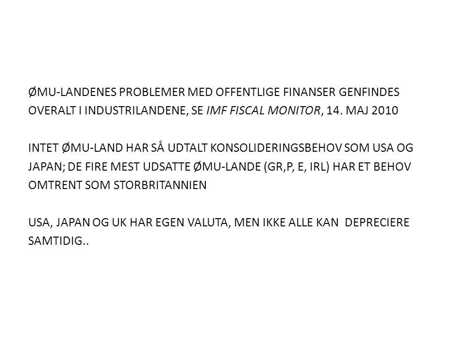 ØMU-LANDENES PROBLEMER MED OFFENTLIGE FINANSER GENFINDES OVERALT I INDUSTRILANDENE, SE IMF FISCAL MONITOR, 14.