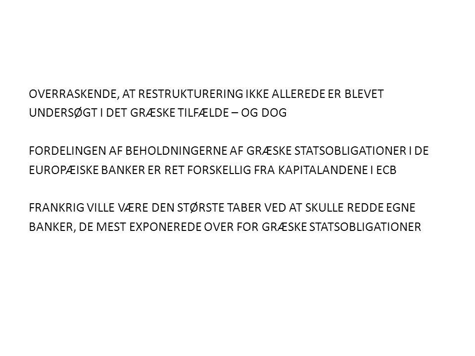 OVERRASKENDE, AT RESTRUKTURERING IKKE ALLEREDE ER BLEVET UNDERSØGT I DET GRÆSKE TILFÆLDE – OG DOG FORDELINGEN AF BEHOLDNINGERNE AF GRÆSKE STATSOBLIGATIONER I DE EUROPÆISKE BANKER ER RET FORSKELLIG FRA KAPITALANDENE I ECB FRANKRIG VILLE VÆRE DEN STØRSTE TABER VED AT SKULLE REDDE EGNE BANKER, DE MEST EXPONEREDE OVER FOR GRÆSKE STATSOBLIGATIONER