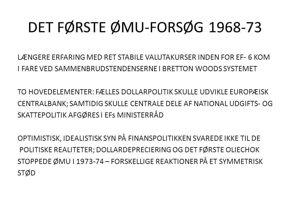 DET FØRSTE ØMU-FORSØG 1968-73 LÆNGERE ERFARING MED RET STABILE VALUTAKURSER INDEN FOR EF- 6 KOM I FARE VED SAMMENBRUDSTENDENSERNE I BRETTON WOODS SYSTEMET TO HOVEDELEMENTER: FÆLLES DOLLARPOLITIK SKULLE UDVIKLE EUROPÆISK CENTRALBANK; SAMTIDIG SKULLE CENTRALE DELE AF NATIONAL UDGIFTS- OG SKATTEPOLITIK AFGØRES I EFs MINISTERRÅD OPTIMISTISK, IDEALISTISK SYN PÅ FINANSPOLITIKKEN SVAREDE IKKE TIL DE POLITISKE REALITETER; DOLLARDEPRECIERING OG DET FØRSTE OLIECHOK STOPPEDE ØMU I 1973-74 – FORSKELLIGE REAKTIONER PÅ ET SYMMETRISK STØD
