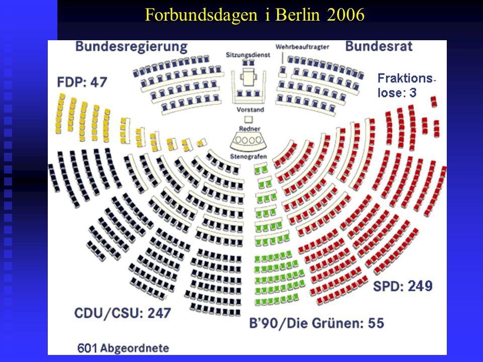 Forbundsdagen i Berlin 2006
