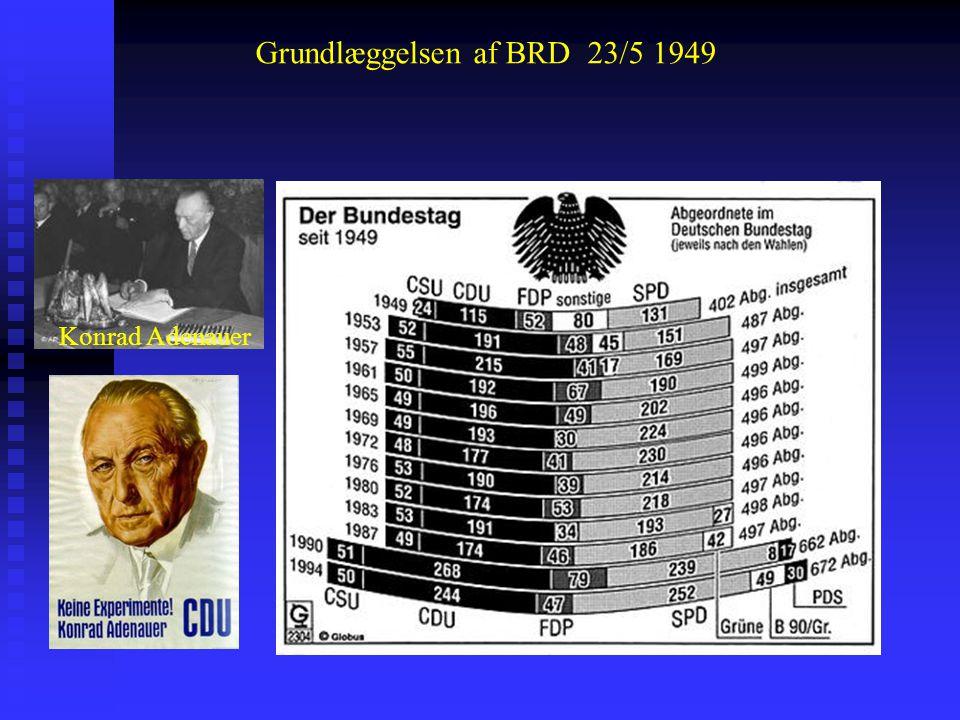 Grundlæggelsen af BRD 23/5 1949 Konrad Adenauer