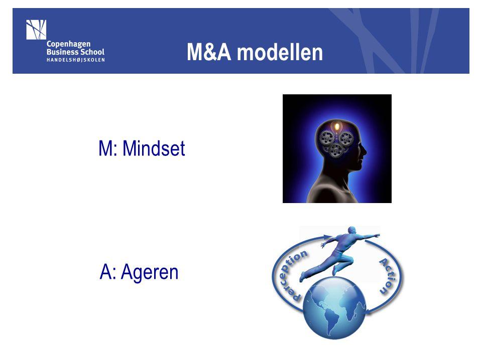 M&A modellen M: Mindset A: Ageren
