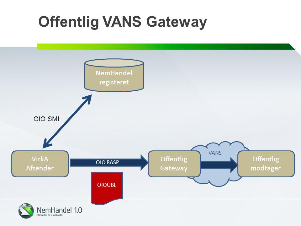 Offentlig VANS Gateway VANS VirkA Afsender Offentlig Gateway OIO RASP OIOUBL NemHandel registeret OIO SMI Offentlig modtager