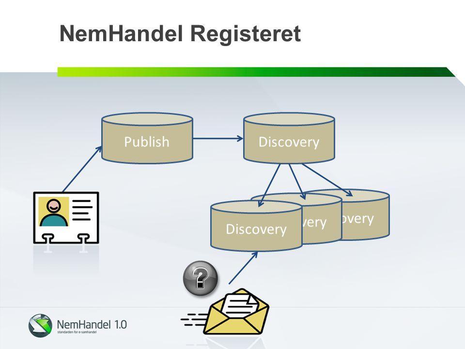 Discovery NemHandel Registeret PublishDiscovery