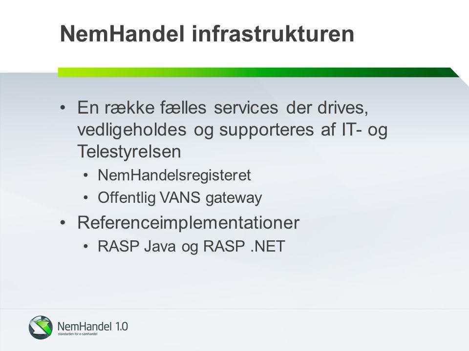 NemHandel infrastrukturen En række fælles services der drives, vedligeholdes og supporteres af IT- og Telestyrelsen NemHandelsregisteret Offentlig VANS gateway Referenceimplementationer RASP Java og RASP.NET