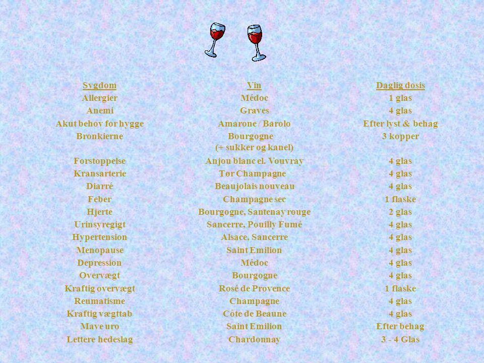 SygdomVinDaglig dosis AllergierMédoc1 glas AnemiGraves4 glas Akut behov for hyggeAmarone / BaroloEfter lyst & behag BronkierneBourgogne (+ sukker og kanel) 3 kopper ForstoppelseAnjou blanc el.