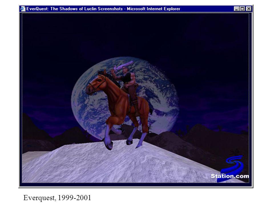Everquest, 1999-2001