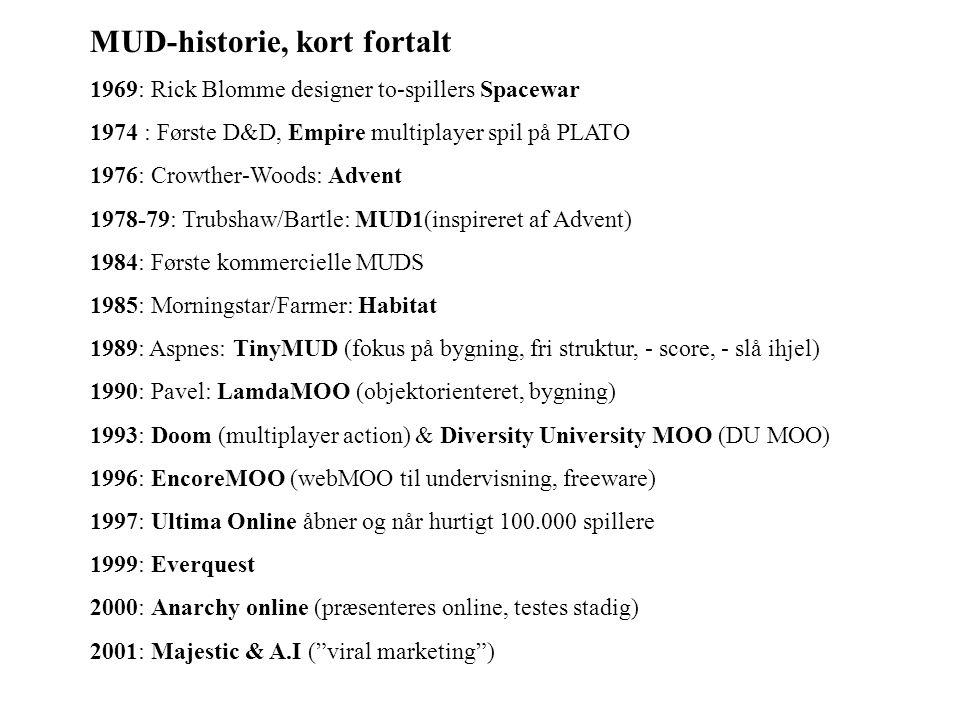 MUD-historie, kort fortalt 1969: Rick Blomme designer to-spillers Spacewar 1974 : Første D&D, Empire multiplayer spil på PLATO 1976: Crowther-Woods: Advent 1978-79: Trubshaw/Bartle: MUD1(inspireret af Advent) 1984: Første kommercielle MUDS 1985: Morningstar/Farmer: Habitat 1989: Aspnes: TinyMUD (fokus på bygning, fri struktur, - score, - slå ihjel) 1990: Pavel: LamdaMOO (objektorienteret, bygning) 1993: Doom (multiplayer action) & Diversity University MOO (DU MOO) 1996: EncoreMOO (webMOO til undervisning, freeware) 1997: Ultima Online åbner og når hurtigt 100.000 spillere 1999: Everquest 2000: Anarchy online (præsenteres online, testes stadig) 2001: Majestic & A.I ( viral marketing )