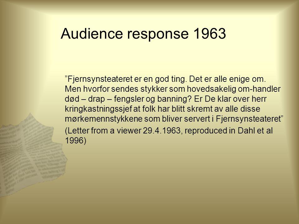 Audience response 1963 Fjernsynsteateret er en god ting.
