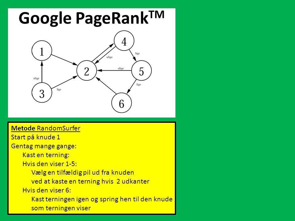 Google PageRank TM Metode RandomSurfer Start på knude 1 Gentag mange gange: Kast en terning: Hvis den viser 1-5: Vælg en tilfældig pil ud fra knuden ved at kaste en terning hvis 2 udkanter Hvis den viser 6: Kast terningen igen og spring hen til den knude som terningen viser