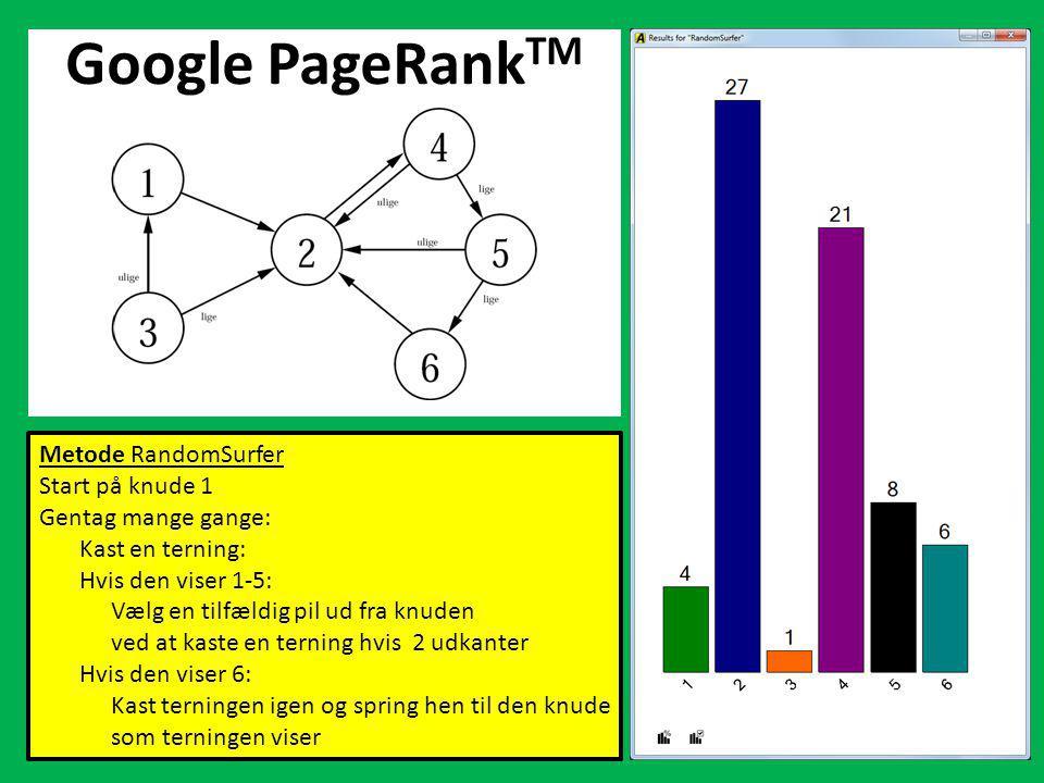 Metode RandomSurfer Start på knude 1 Gentag mange gange: Kast en terning: Hvis den viser 1-5: Vælg en tilfældig pil ud fra knuden ved at kaste en terning hvis 2 udkanter Hvis den viser 6: Kast terningen igen og spring hen til den knude som terningen viser Google PageRank TM