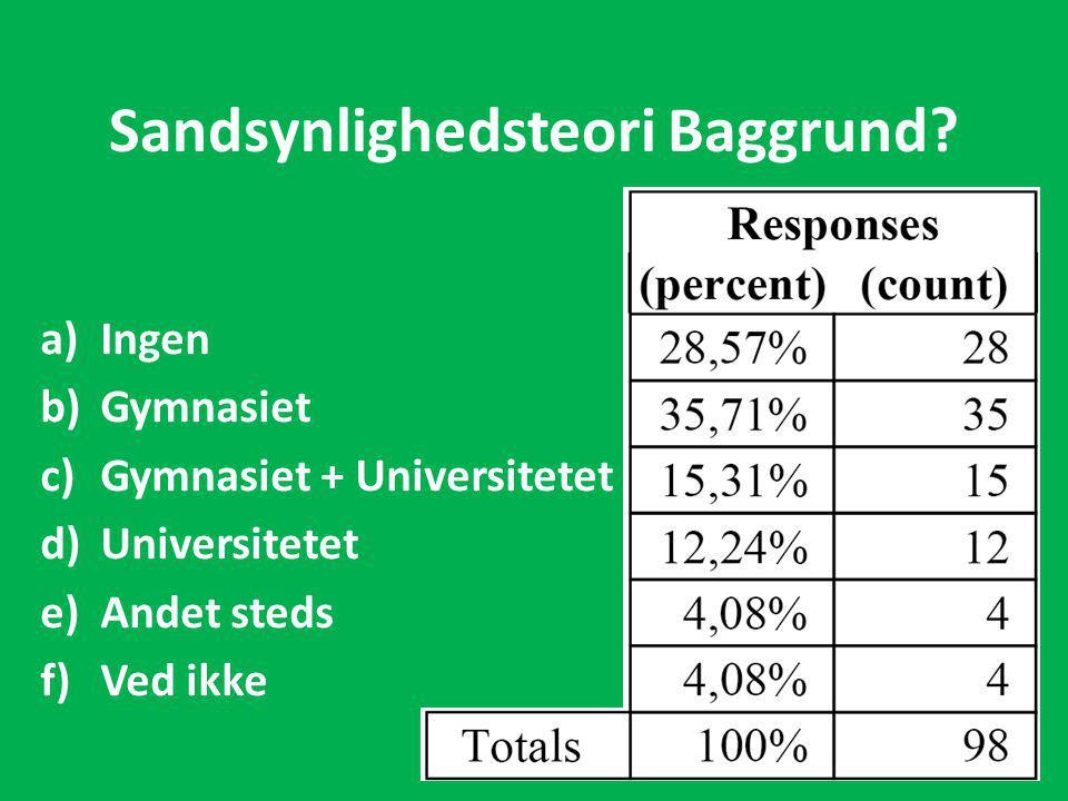 Sandsynlighedsteori Baggrund.