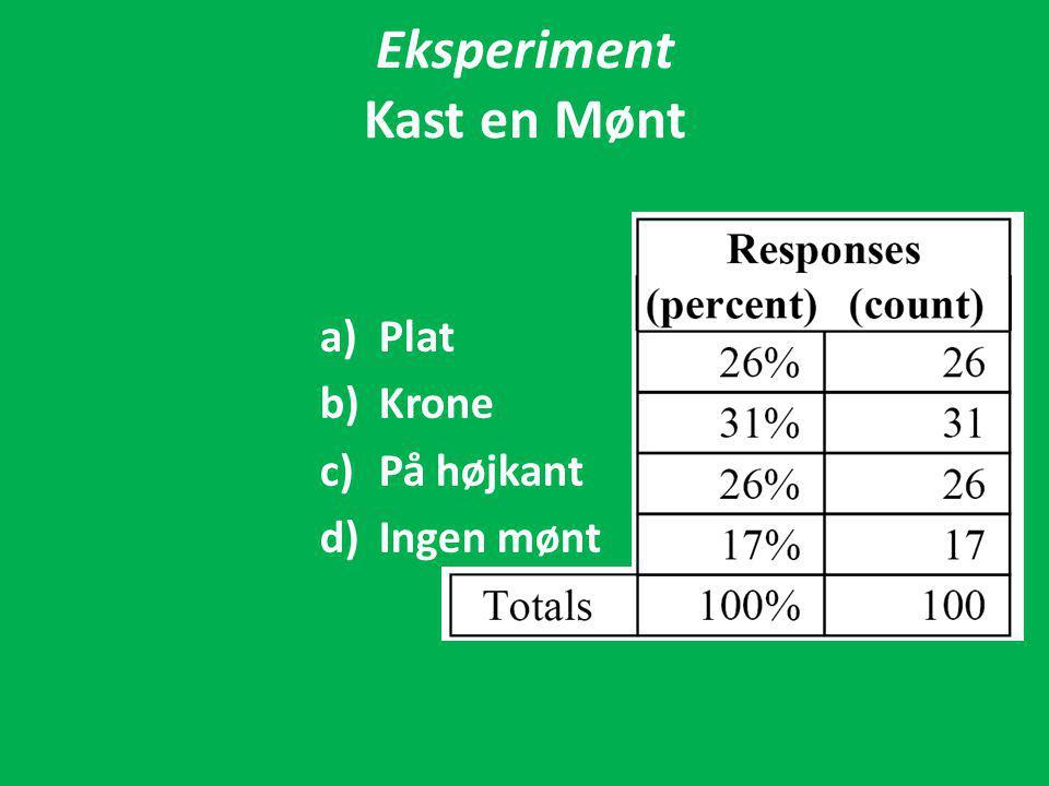Eksperiment Kast en Mønt a)Plat b)Krone c)På højkant d)Ingen mønt