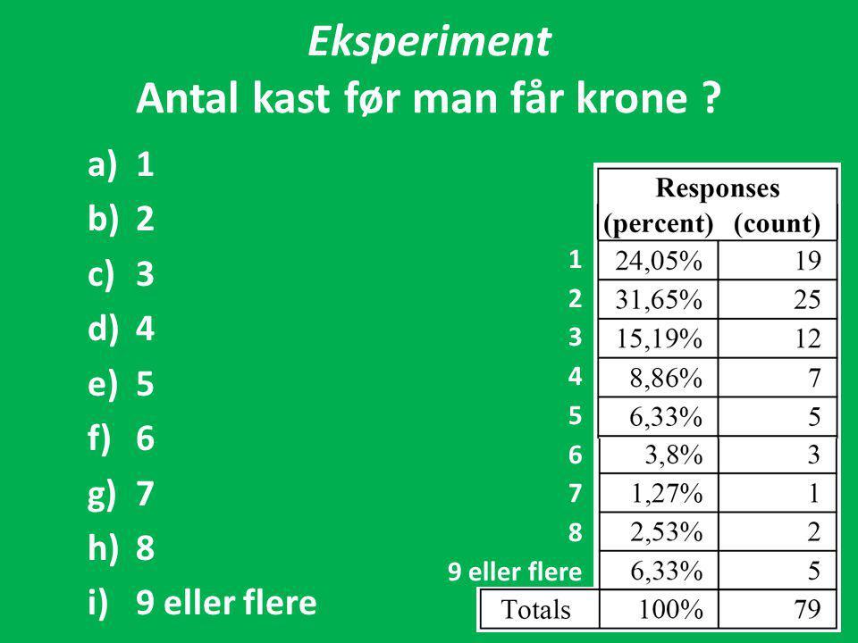Eksperiment Antal kast før man får krone .