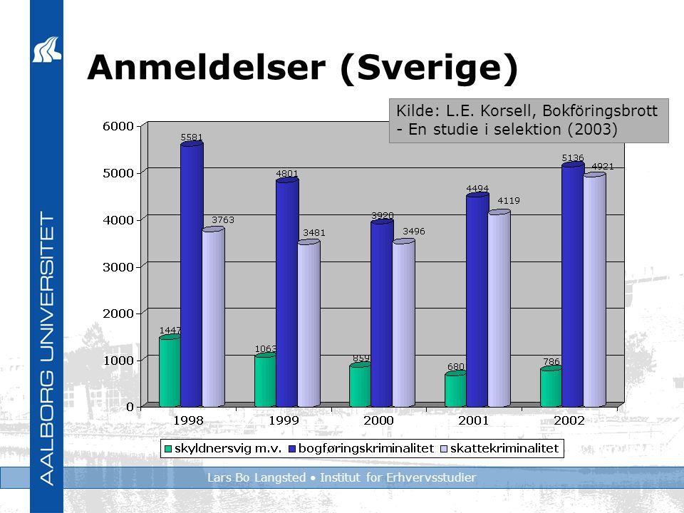 Lars Bo Langsted Institut for Erhvervsstudier Anmeldelser (Sverige) Kilde: L.E.