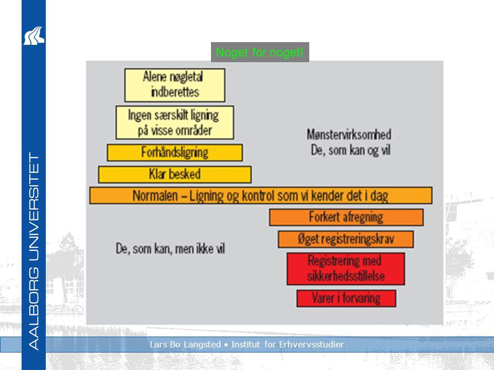 Lars Bo Langsted Institut for Erhvervsstudier Noget for noget!