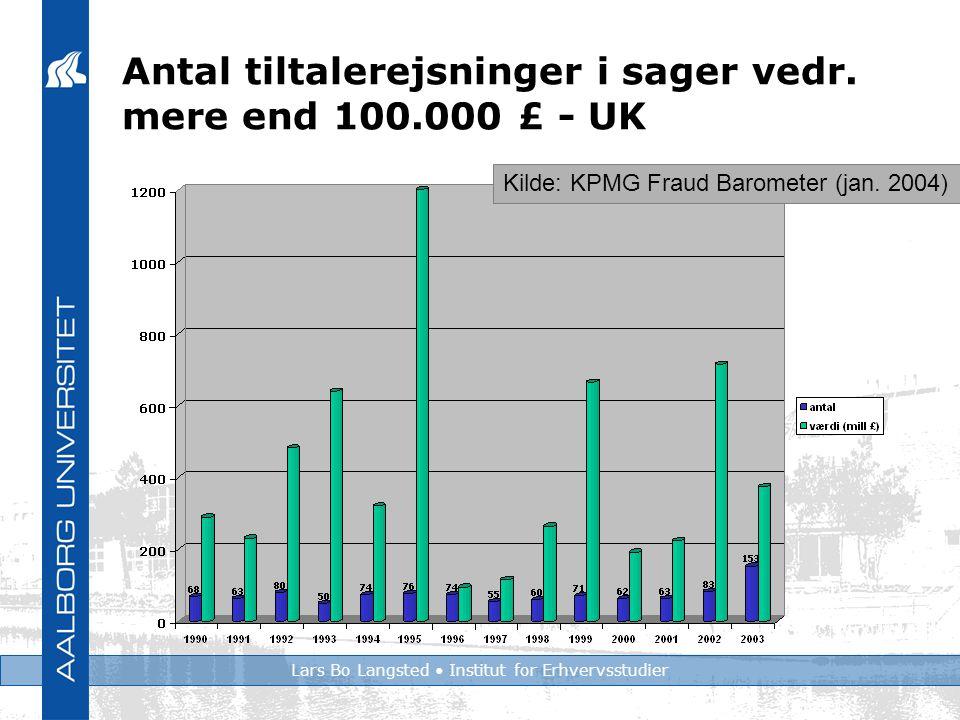 Lars Bo Langsted Institut for Erhvervsstudier Antal tiltalerejsninger i sager vedr.