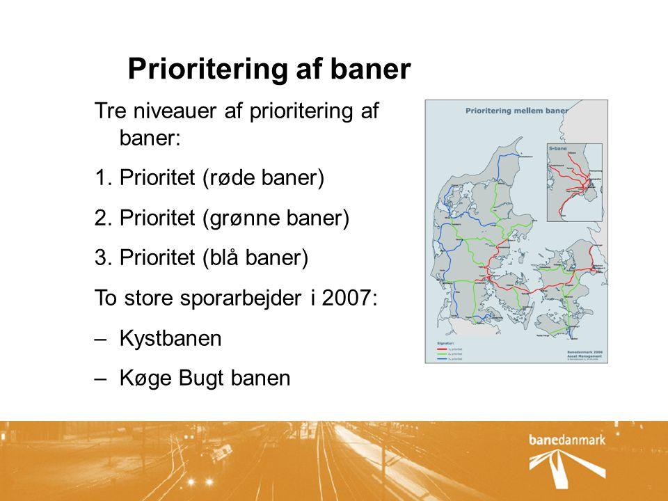 Prioritering af baner Tre niveauer af prioritering af baner: 1.Prioritet (røde baner) 2.Prioritet (grønne baner) 3.Prioritet (blå baner) To store sporarbejder i 2007: –Kystbanen –Køge Bugt banen