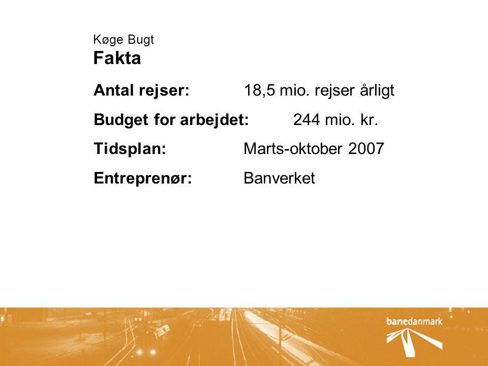 Køge Bugt Fakta Antal rejser:18,5 mio. rejser årligt Budget for arbejdet: 244 mio.