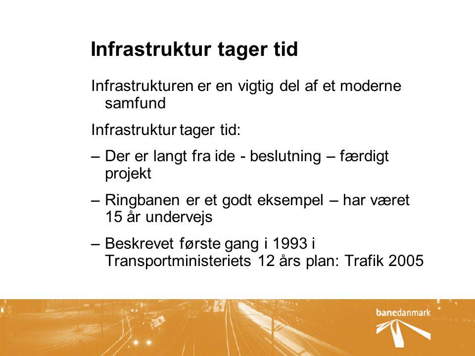 Infrastruktur tager tid Infrastrukturen er en vigtig del af et moderne samfund Infrastruktur tager tid: –Der er langt fra ide - beslutning – færdigt projekt –Ringbanen er et godt eksempel – har været 15 år undervejs –Beskrevet første gang i 1993 i Transportministeriets 12 års plan: Trafik 2005