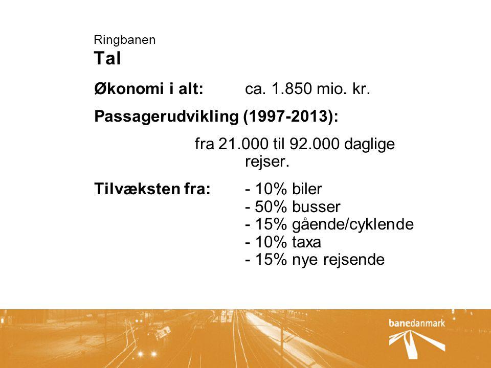 Ringbanen Tal Økonomi i alt:ca. 1.850 mio. kr.