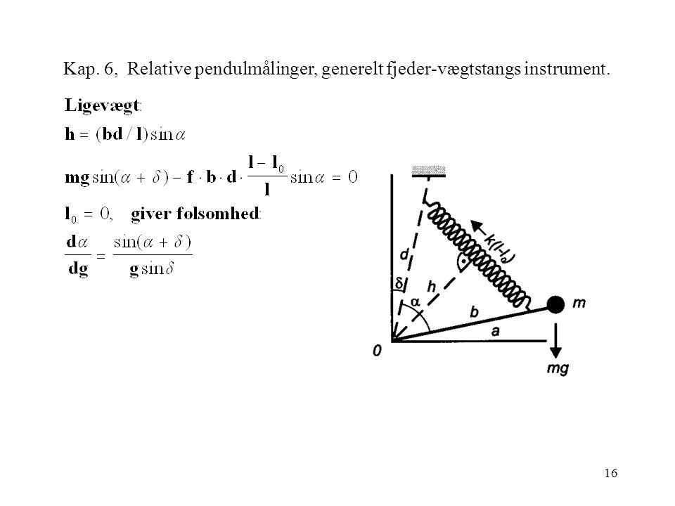 16 Kap. 6, Relative pendulmålinger, generelt fjeder-vægtstangs instrument.