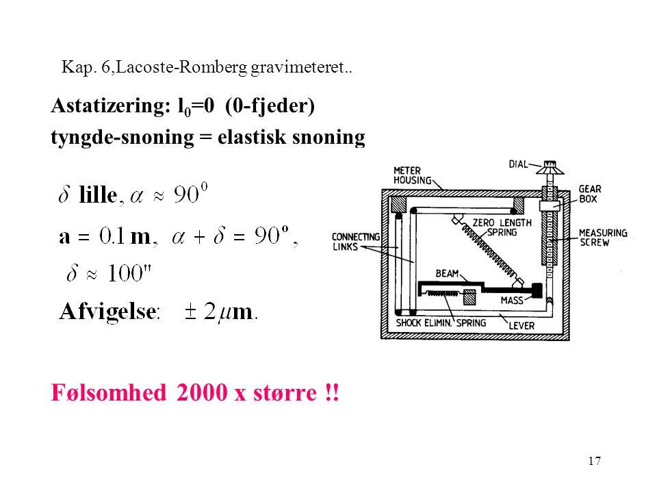 17 Kap. 6,Lacoste-Romberg gravimeteret..
