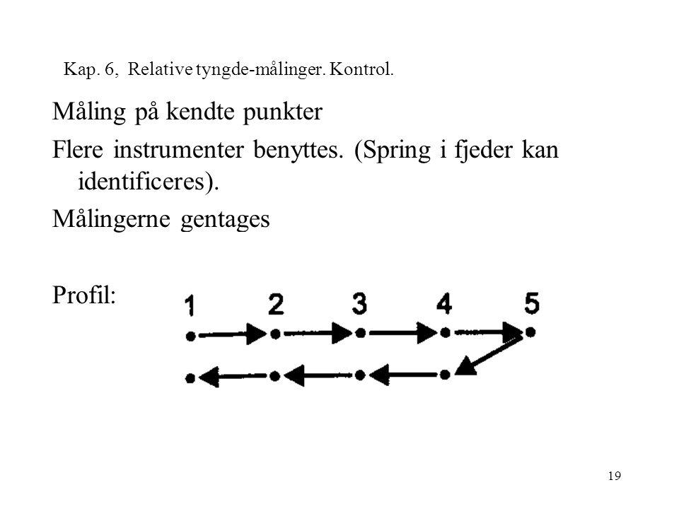 19 Kap. 6, Relative tyngde-målinger. Kontrol.