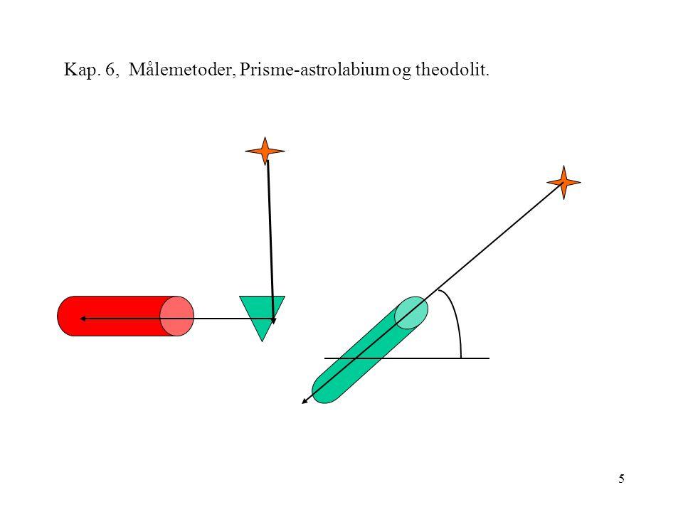 5 Kap. 6, Målemetoder, Prisme-astrolabium og theodolit.