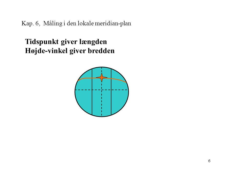 6 Kap. 6, Måling i den lokale meridian-plan Tidspunkt giver længden Højde-vinkel giver bredden