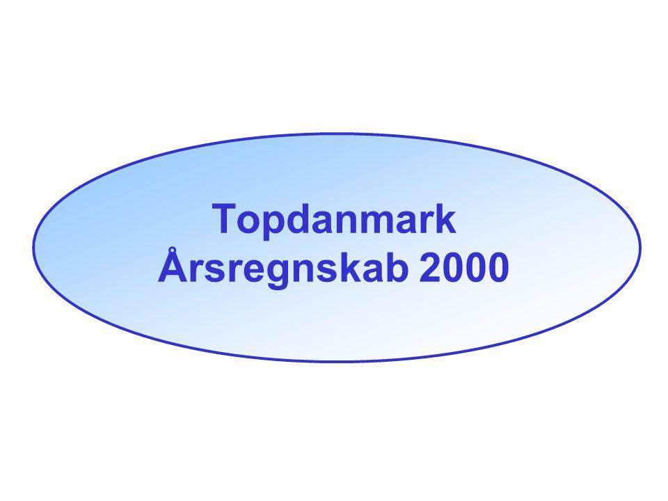 Topdanmark Årsregnskab 2000