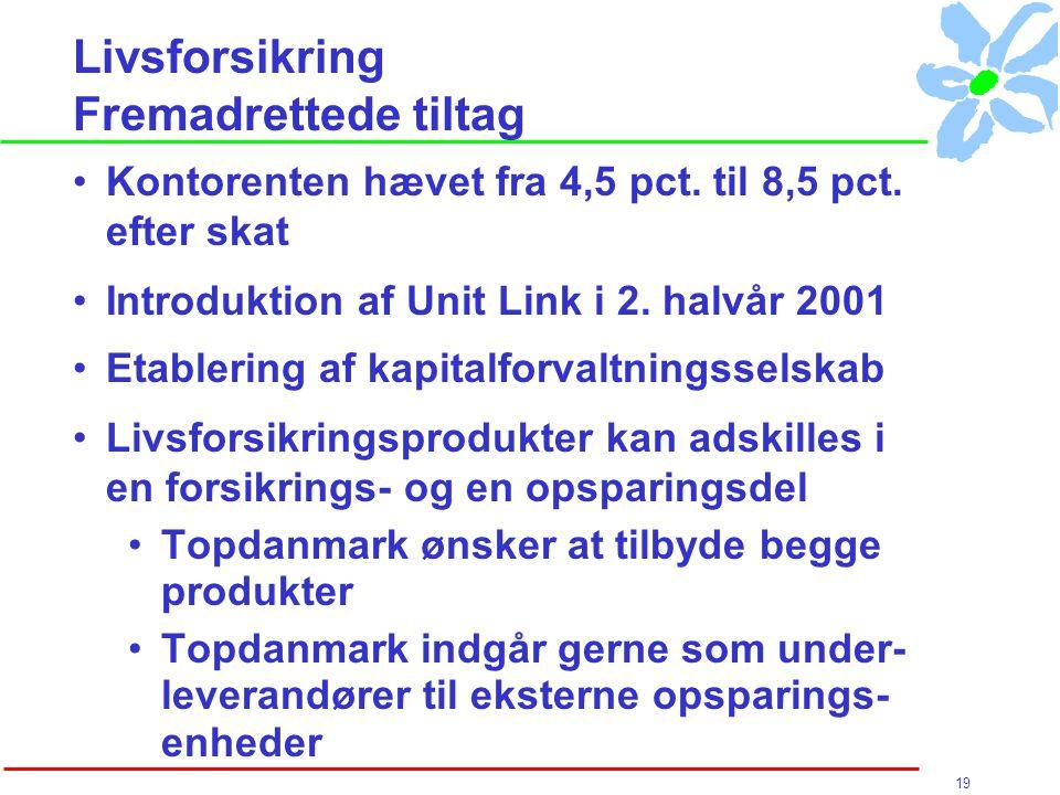 19 Livsforsikring Fremadrettede tiltag Kontorenten hævet fra 4,5 pct.