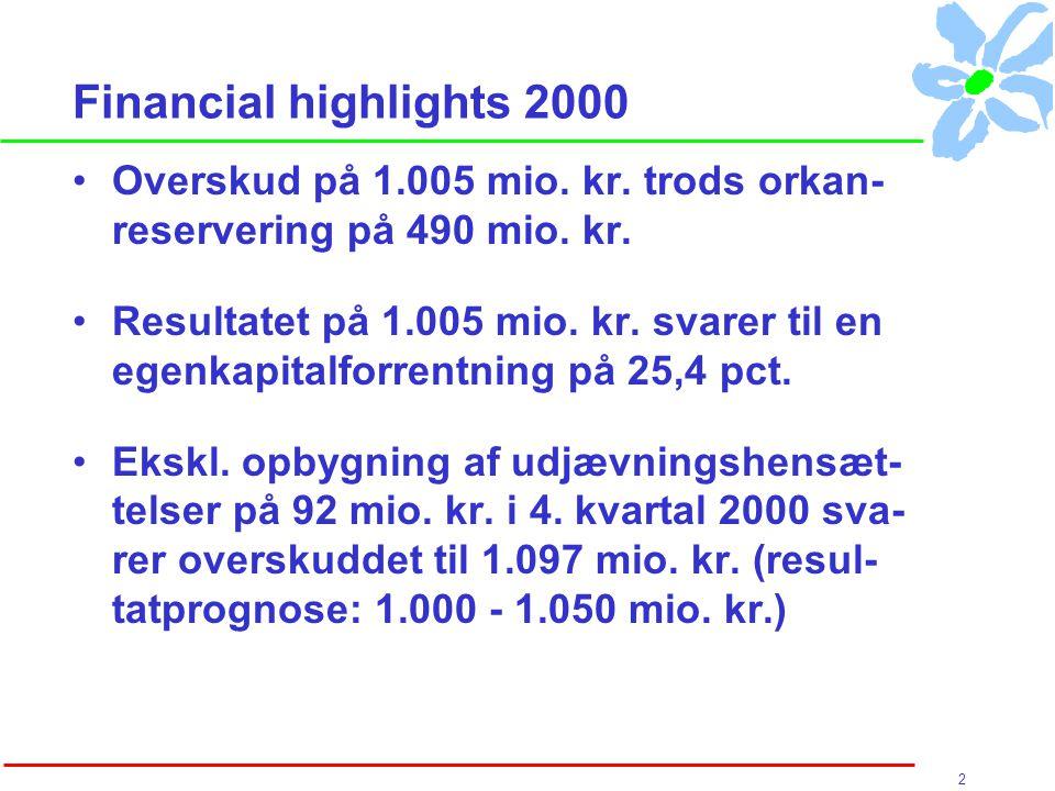 2 Financial highlights 2000 Overskud på 1.005 mio.