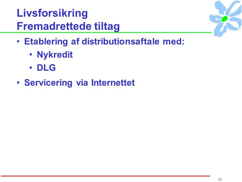 20 Livsforsikring Fremadrettede tiltag Etablering af distributionsaftale med: Nykredit DLG Servicering via Internettet