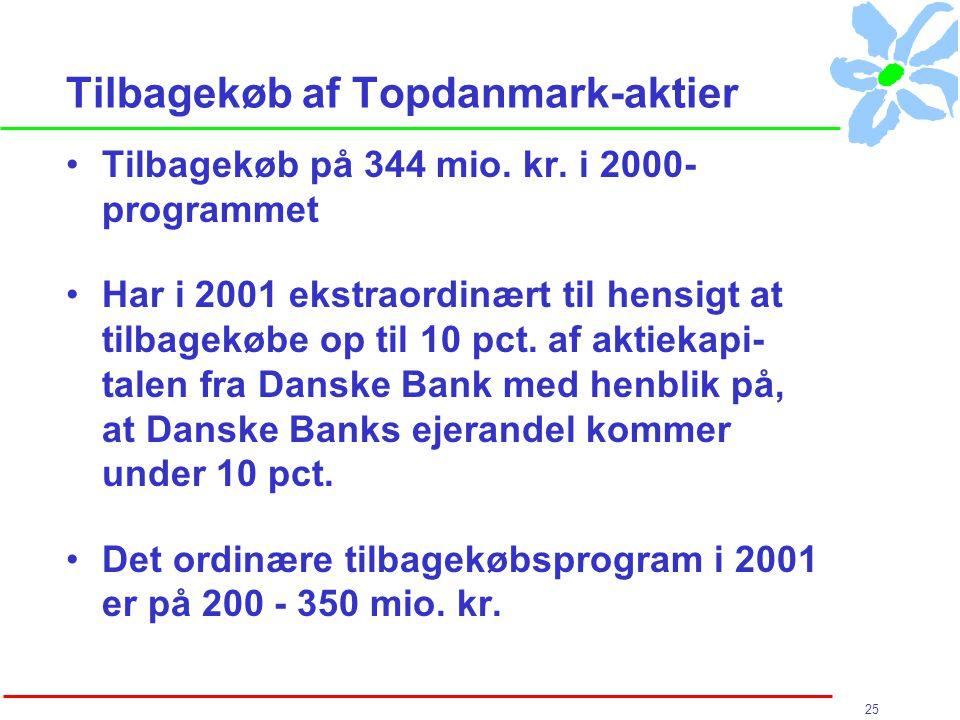 25 Tilbagekøb af Topdanmark-aktier Tilbagekøb på 344 mio.