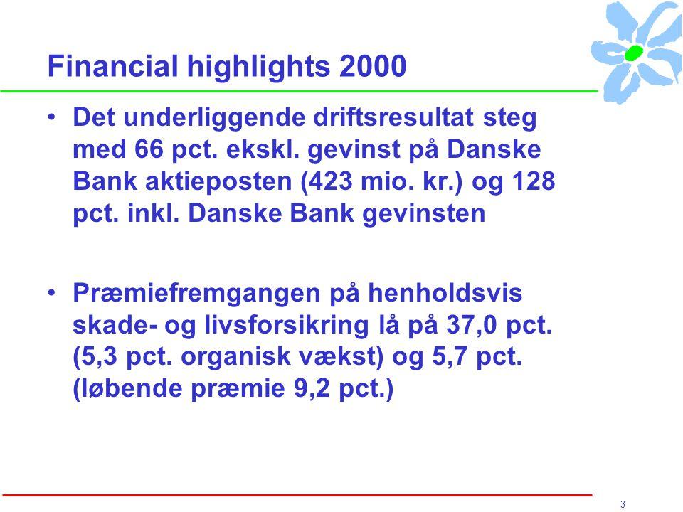 3 Financial highlights 2000 Det underliggende driftsresultat steg med 66 pct.