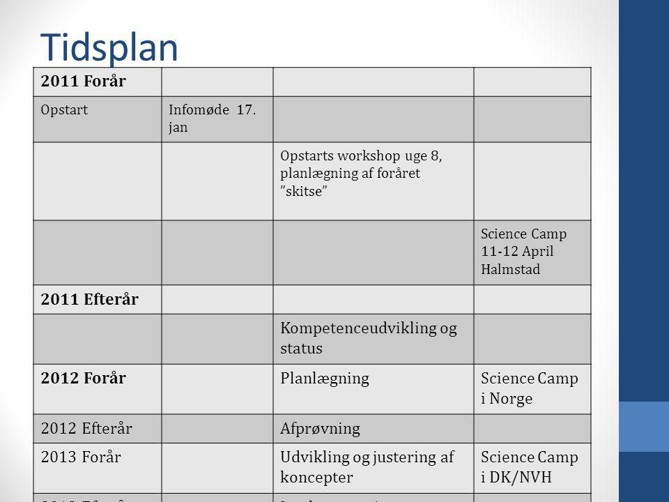 Tidsplan 2011 Forår OpstartInfomøde 17.