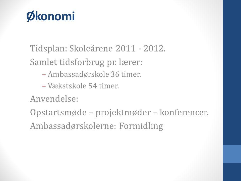 Økonomi Tidsplan: Skoleårene 2011 - 2012. Samlet tidsforbrug pr.
