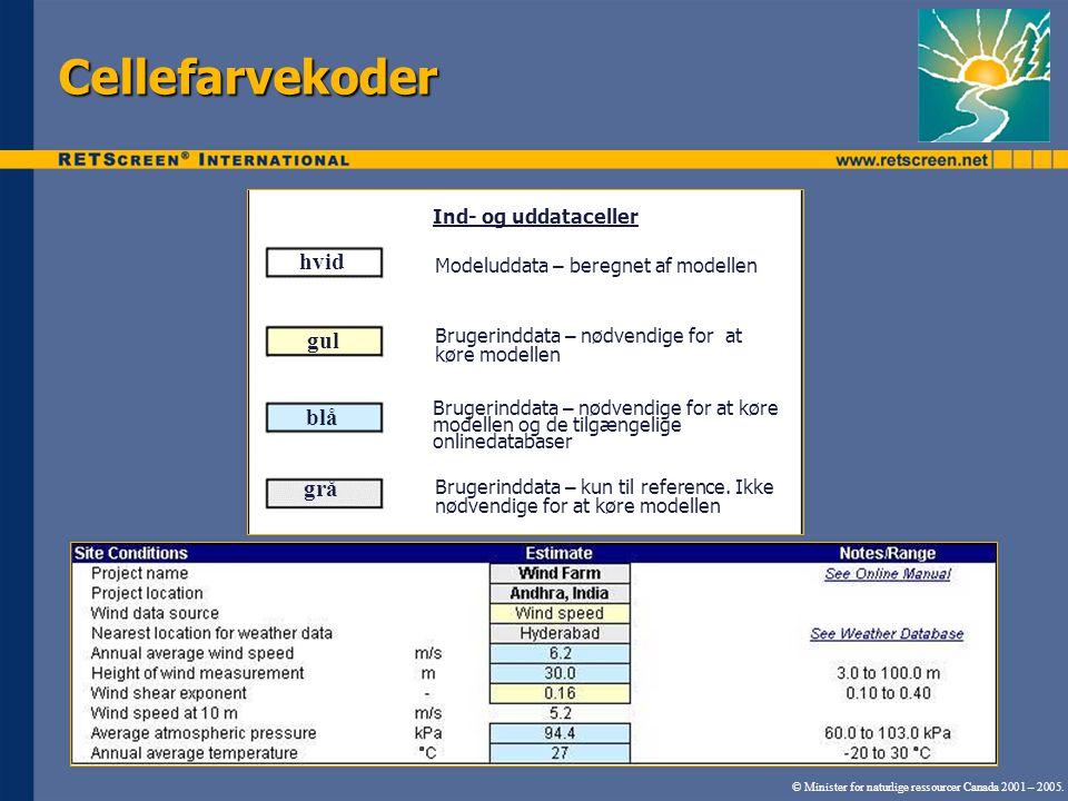 Cellefarvekoder © Minister for naturlige ressourcer Canada 2001 – 2005.