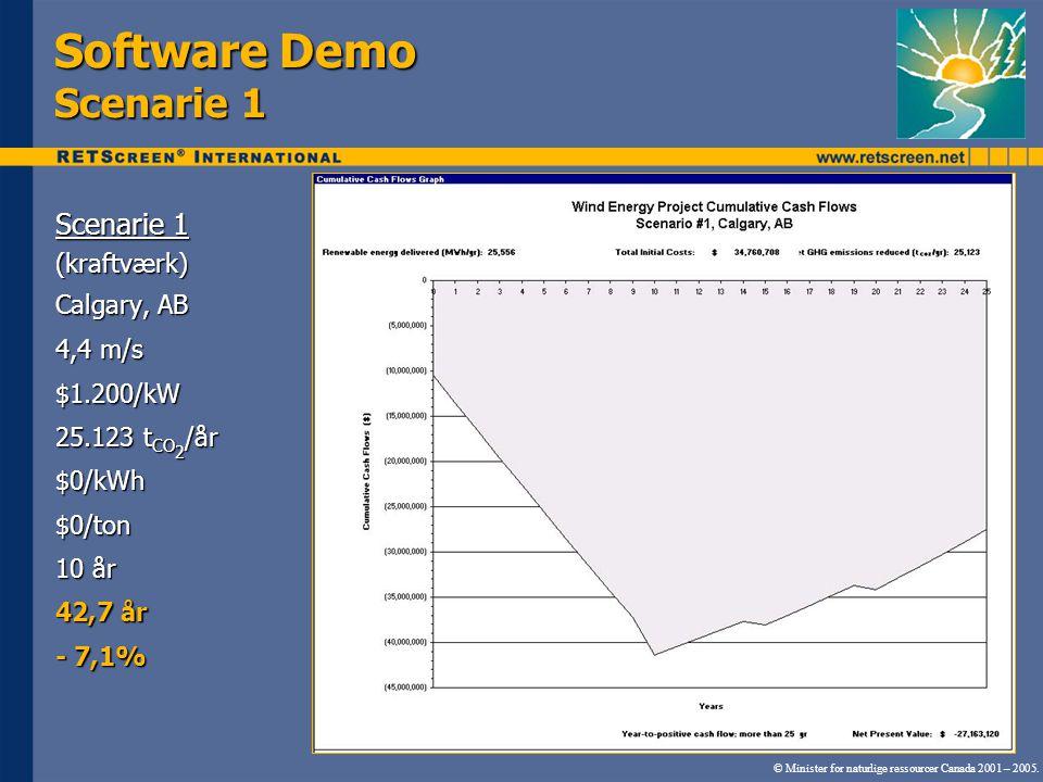 Software Demo Scenarie 1 Scenarie 1 (kraftværk) Calgary, AB 4,4 m/s $1.200/kW 25.123 t CO 2 /år $0/kWh$0/ton 10 år 42,7 år - 7,1% © Minister for naturlige ressourcer Canada 2001 – 2005.