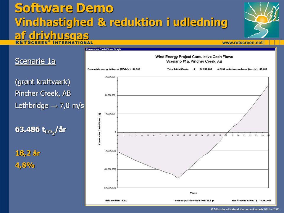 Software Demo Vindhastighed & reduktion i udledning af drivhusgas Scenarie 1a (grønt kraftværk) Pincher Creek, AB Lethbridge  7,0 m/s 63.486 t CO 2 /år 18,2 år 4,8% © Minister of Natural Resources Canada 2001 – 2005.