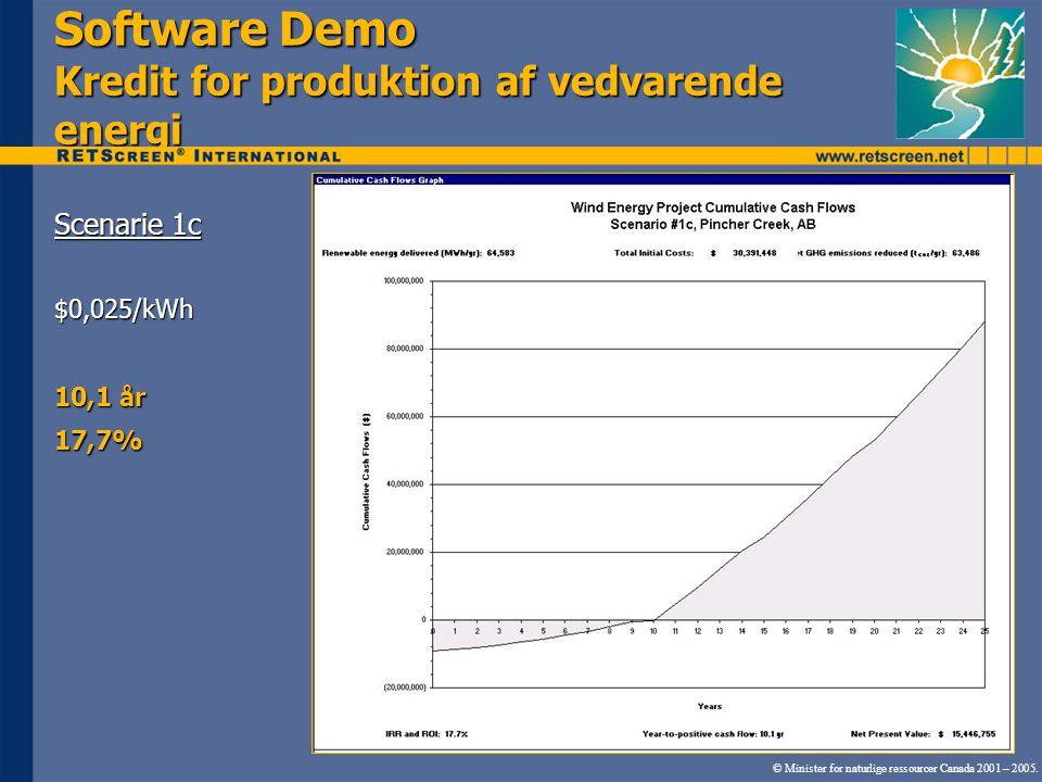 Software Demo Kredit for produktion af vedvarende energi Scenarie 1c $0,025/kWh 10,1 år 17,7% © Minister for naturlige ressourcer Canada 2001 – 2005.