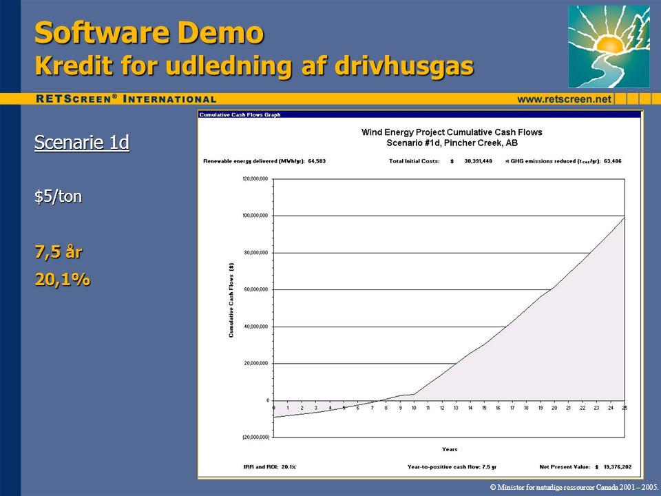 Software Demo Kredit for udledning af drivhusgas Scenarie 1d $5/ton 7,5 år 20,1% © Minister for naturlige ressourcer Canada 2001 – 2005.