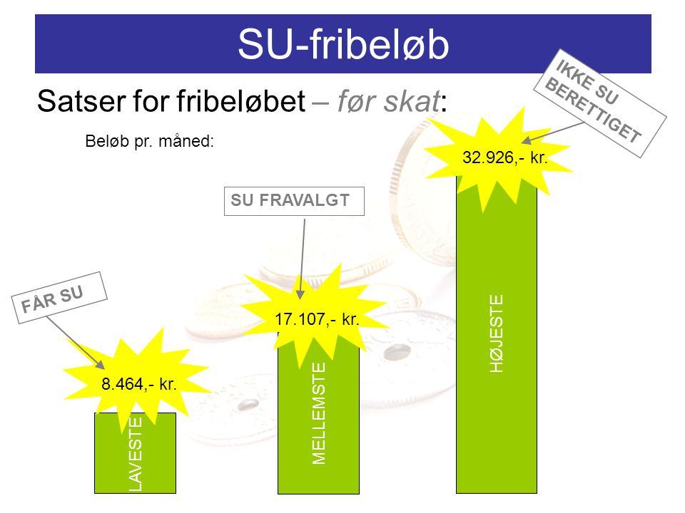 SU-fribeløb LAVESTE MELLEMSTE HØJESTE 8.464,- kr.17.107,- kr.