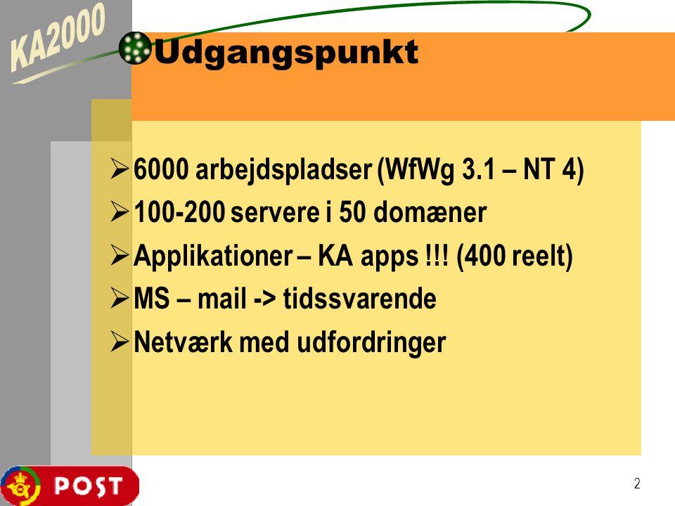 2 Udgangspunkt  6000 arbejdspladser (WfWg 3.1 – NT 4)  100-200 servere i 50 domæner  Applikationer – KA apps !!.