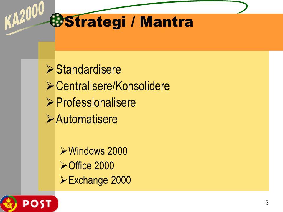 3 Strategi / Mantra  Standardisere  Centralisere/Konsolidere  Professionalisere  Automatisere  Windows 2000  Office 2000  Exchange 2000