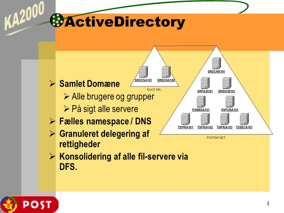 4 ActiveDirectory  Samlet Domæne  Alle brugere og grupper  På sigt alle servere  Fælles namespace / DNS  Granuleret delegering af rettigheder  Konsolidering af alle fil-servere via DFS.