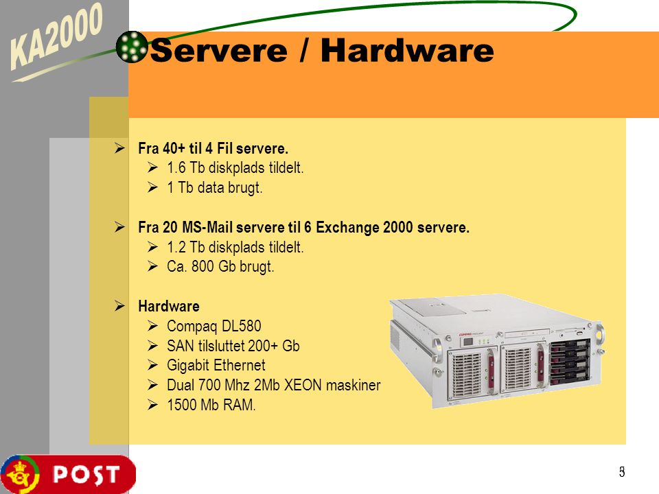 5 3 Servere / Hardware  Fra 40+ til 4 Fil servere.