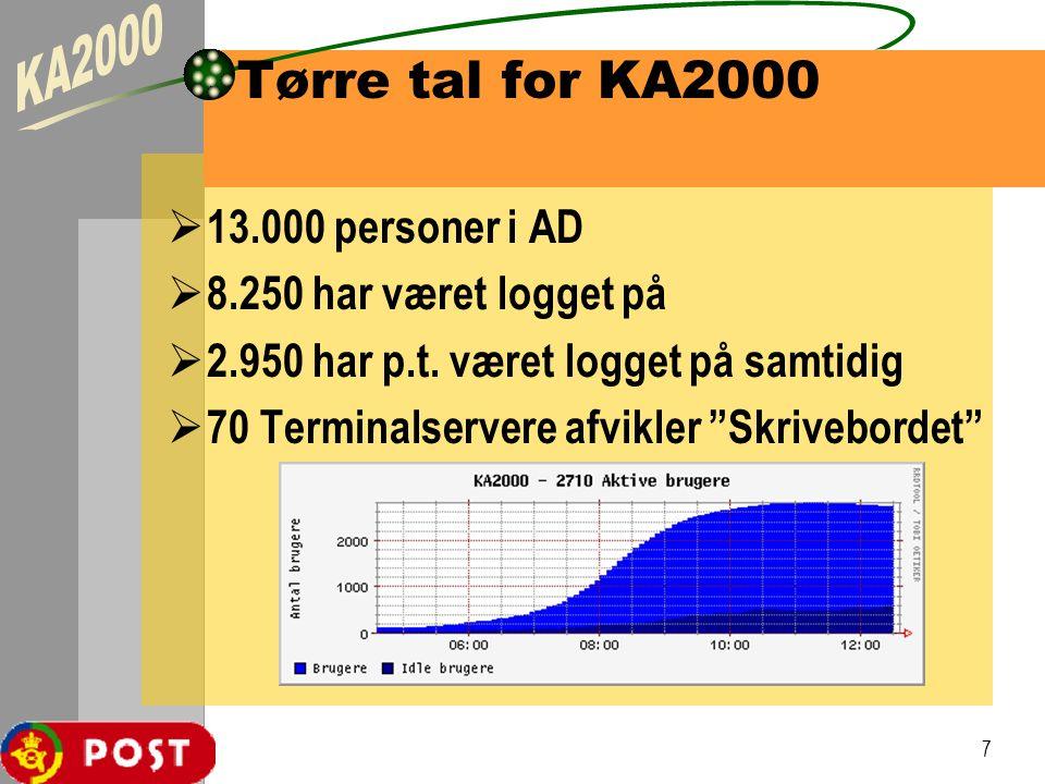 7 Tørre tal for KA2000  13.000 personer i AD  8.250 har været logget på  2.950 har p.t.